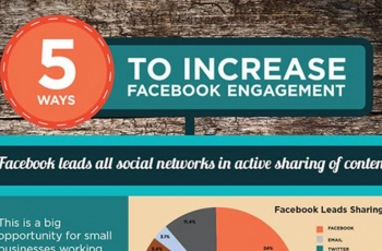 5 Clever Ways to Increase Facebook Engagement - Infographic