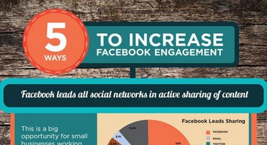 5 طرق ذكية لزيادة التفاعل على فيسبوك - إنفوجرافيك